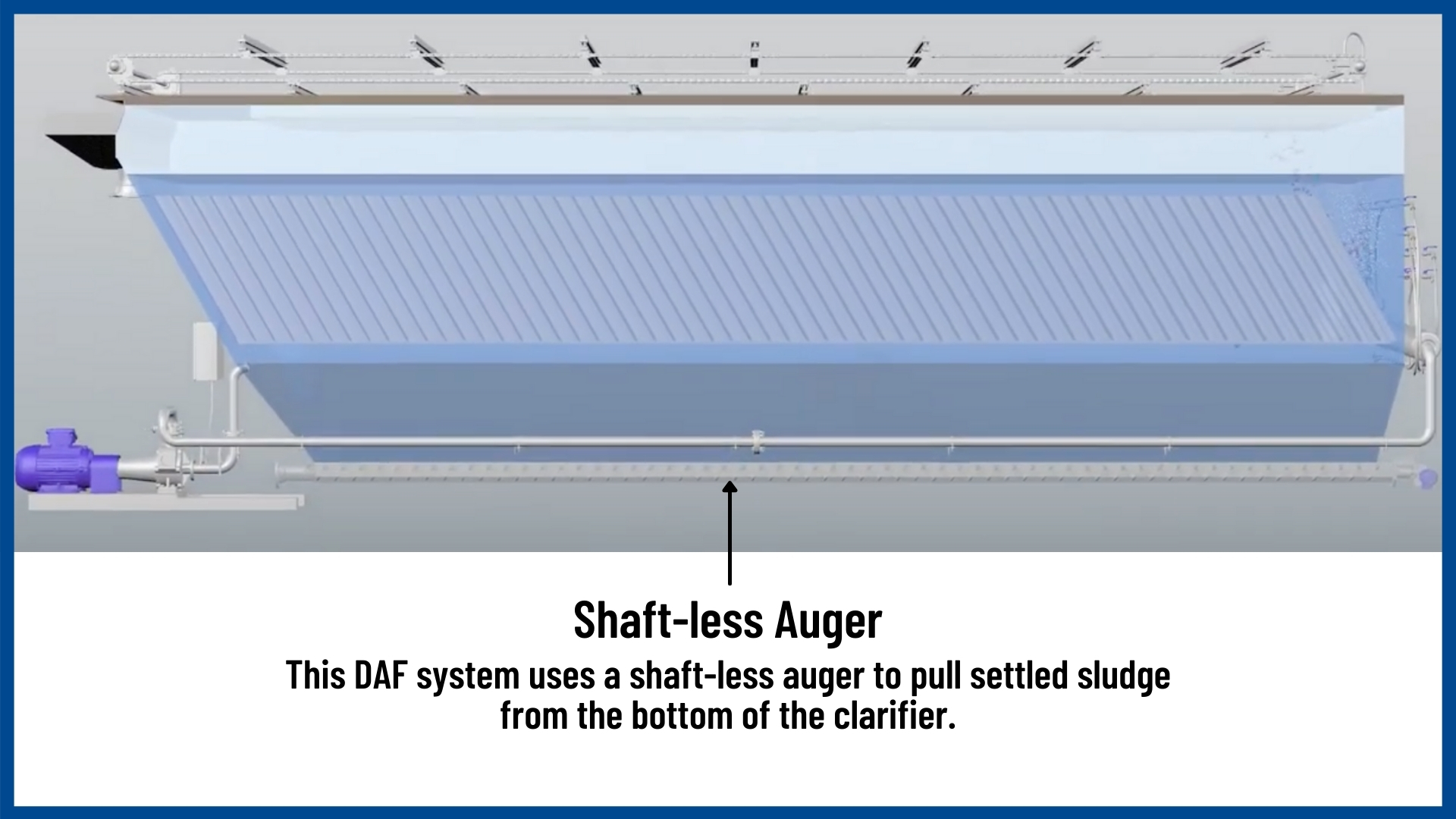 A rendered image of a DAF clarifier with a description highlighting the shaftless auger.